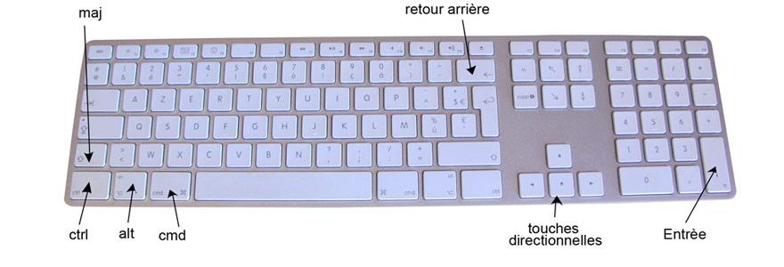 capture d'écran pour mac